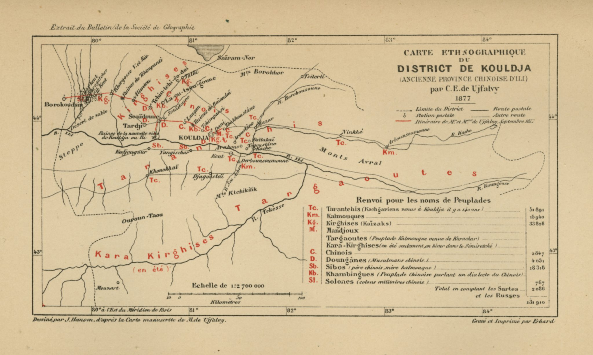 Carte ethnographique du district de Kouldja 1878
