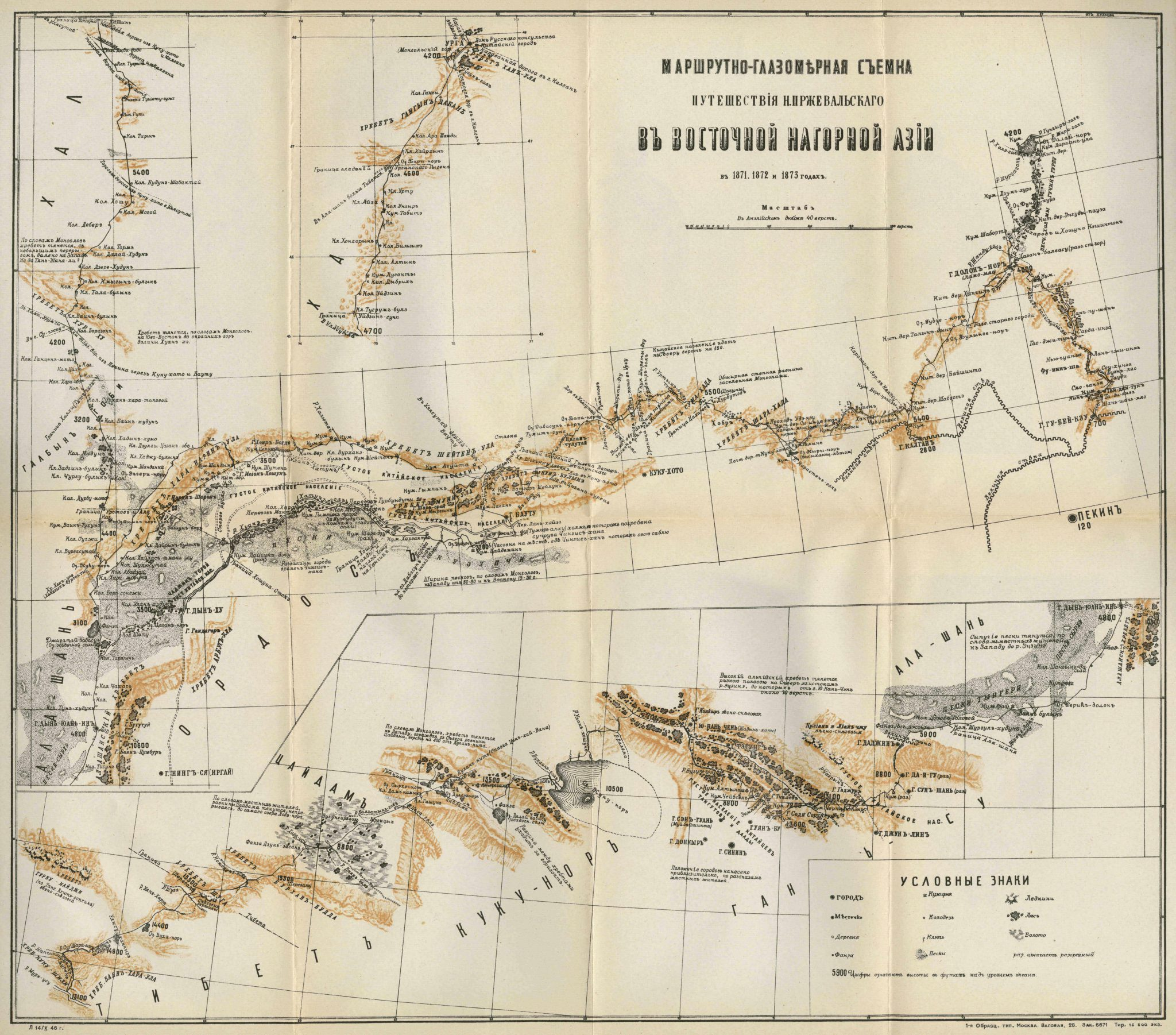 Przevalskij's expedition to East Asia, 1871-1873